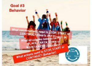 Goal #3 Behavior