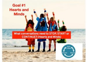 Goal #1 Hearts and Minds